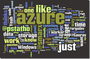WAZL chat word cloud