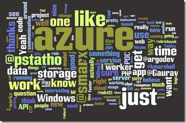 WAZL chat word cloud