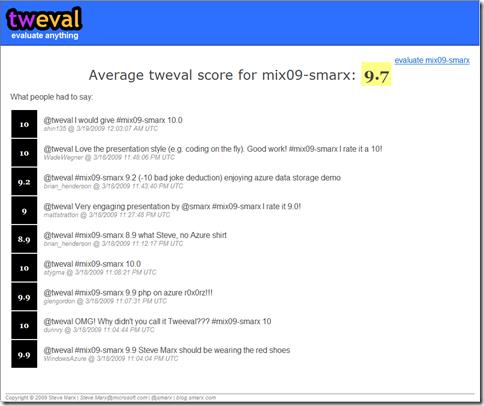 tweval screenshot
