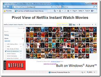 netflixpivot screenshot
